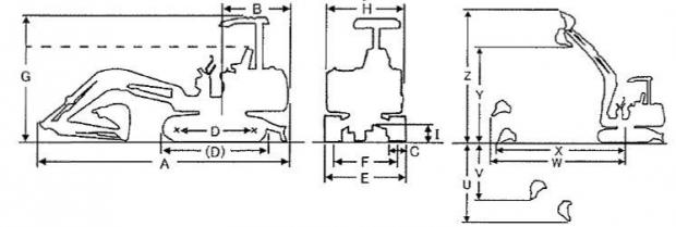Габаритные и эксплуатационные характеристики PC75UU
