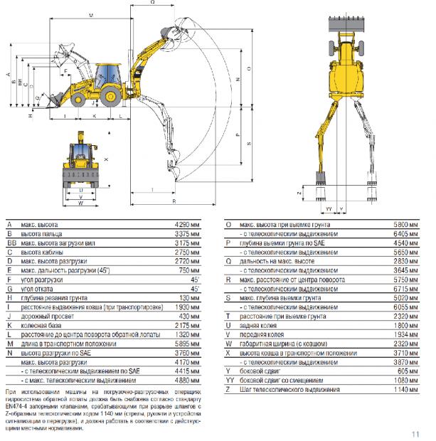 Экскаватор погрузчик WB93R-5